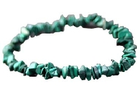 Wholesale Silver Bracelets with Gemstones (Product ID = ba_malachite)